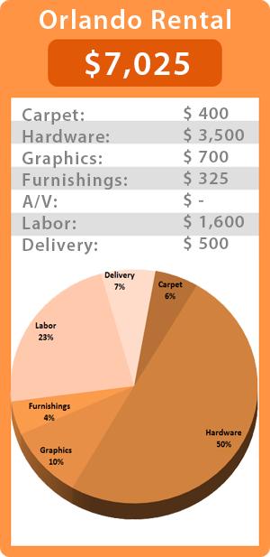 Hanover_10x10_ORL_Pricing Widget