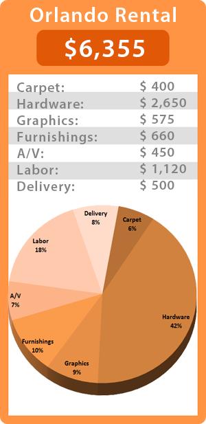 Rockport_10x10_ORL_Pricing_Widget