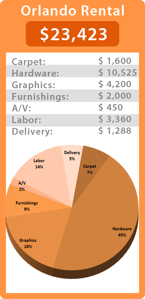Mt Vernon_10x40_ORL_Pricing Widget