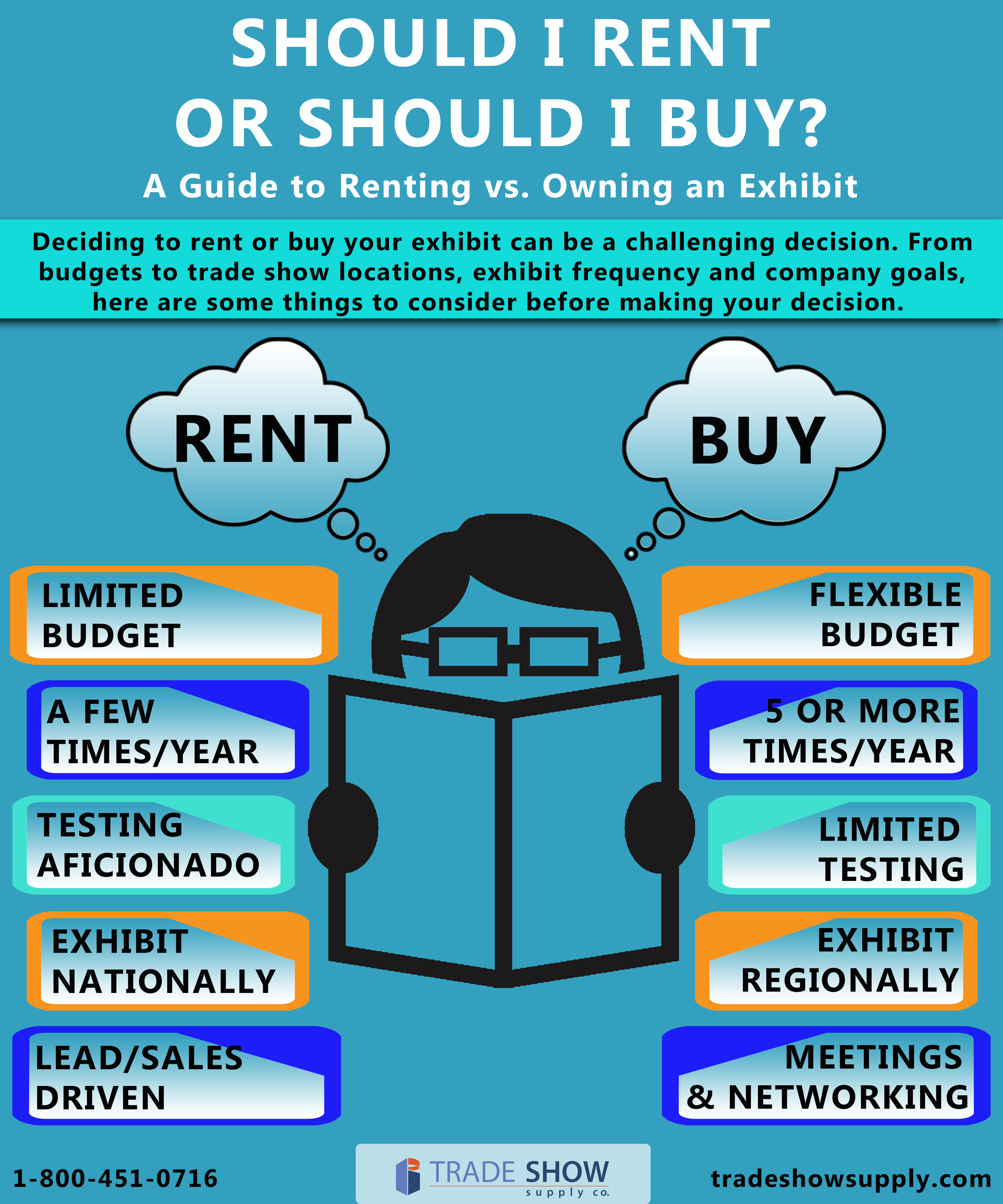 rent a house or buy a house essay Buying a house in a desirable area might be unaffordable, but renting there might be within your price range on the other hand, paying rent every month doesn't give you anything back for your investment.